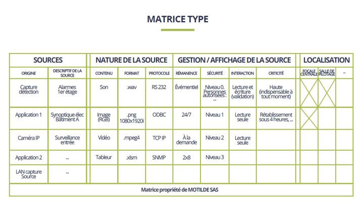 matrice-motilde.png