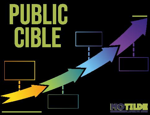 public_cible_salles_collaboratives